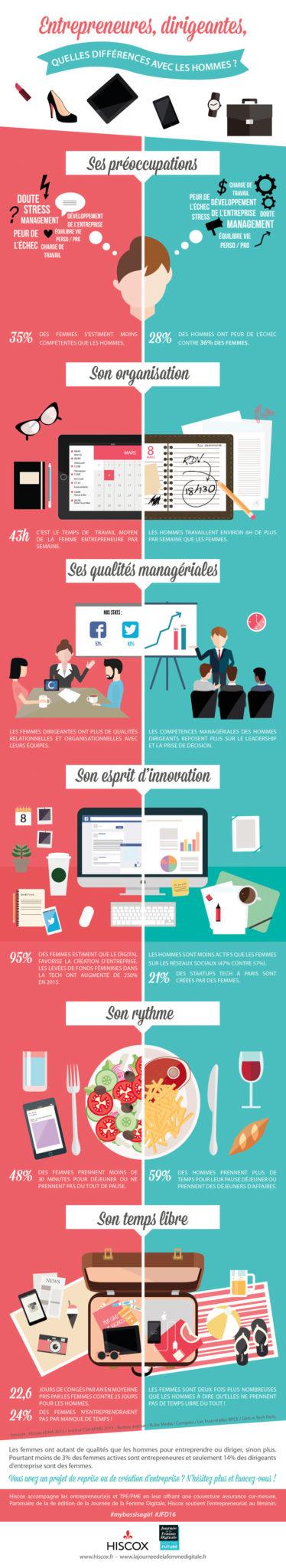 Infographie Journée de la Femme Digitale