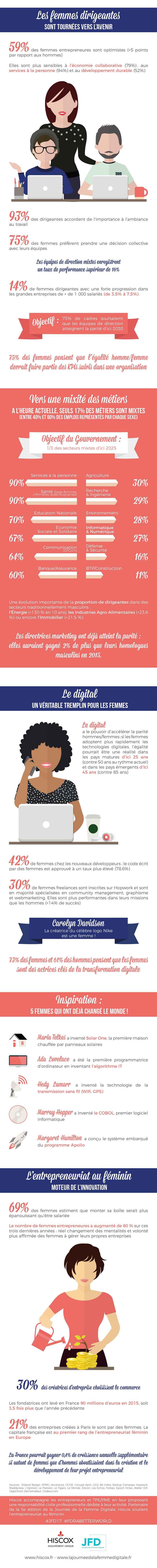 hiscox-infographie-femme-entrepreneur-jfd2017