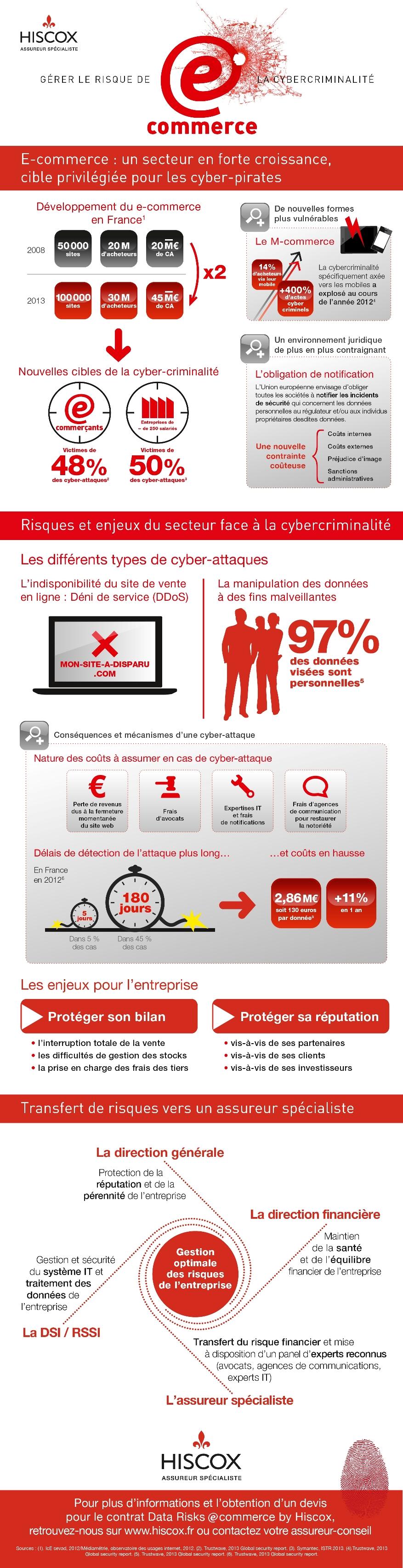 Infographie_livre_blanc_ecommerce