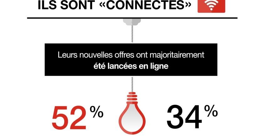 infographic-start-ups