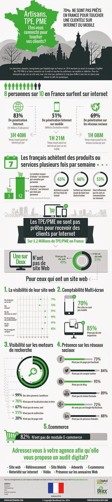SME_France