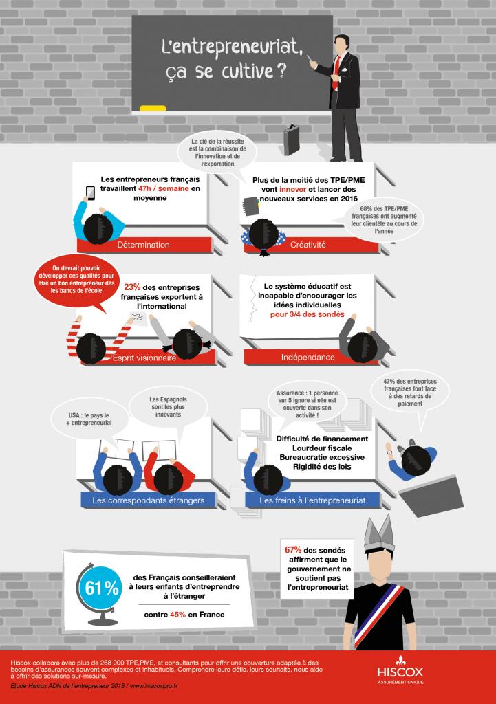 Hiscox_Infographic