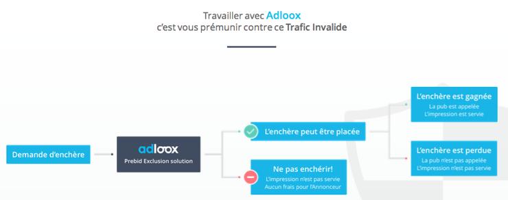 Romain-Bellion-Adloox
