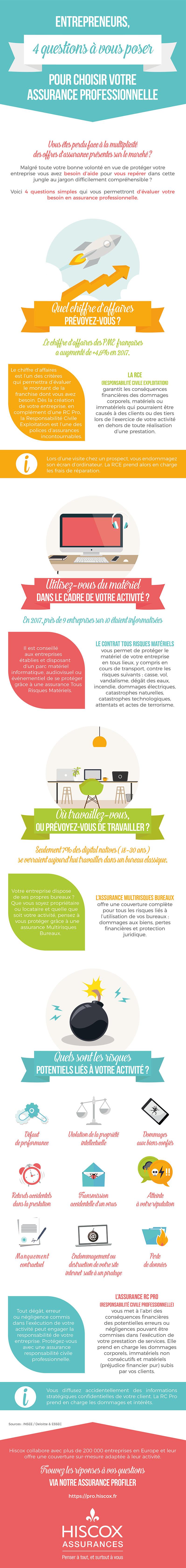 assurance professionnelle entrepreneur infographie